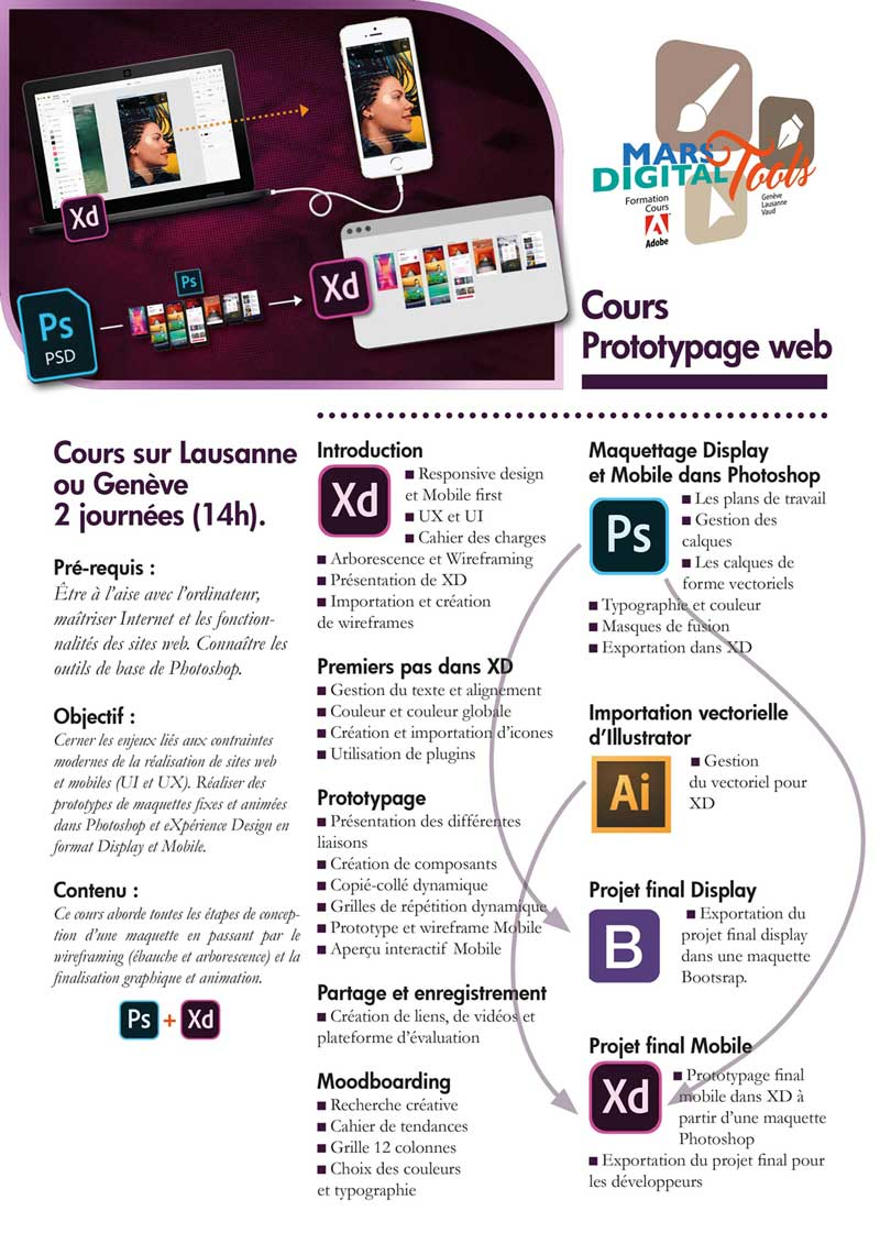 cours prototypage web